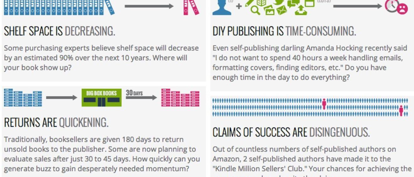 Netminds Publishing